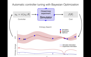 Virtual vs. {R}eal: Trading Off Simulations and Physical Experiments in Reinforcement Learning with {B}ayesian Optimization